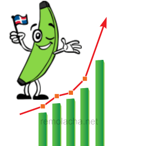 platnito Crece 13% población dominicana en Estados Unidos