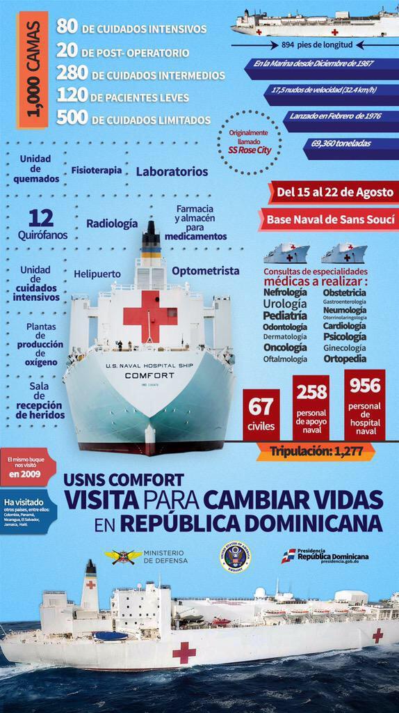 comfort Aprovechen servicios gratuitos del buque hospital USNS COMFORT