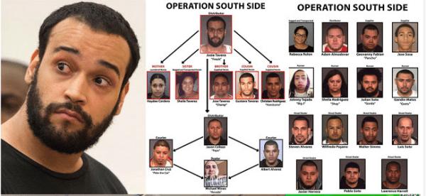 red Acusan criollos de traficar heroína en cajas de conflé (NY)