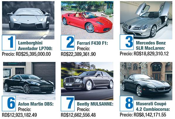wepa Los carros más caros en RD