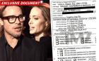 documento divorcio Documento de divorcio de Angelina Jolie y Brad Pitt