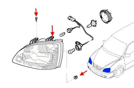 How to remove front and rear bumper KIA Carens II (2002-2006)