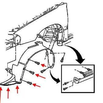 So entfernen Sie die vordere und hintere Stoßstange des