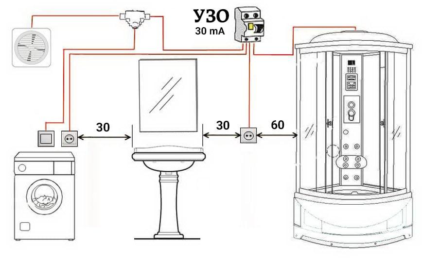 화장실의 배선