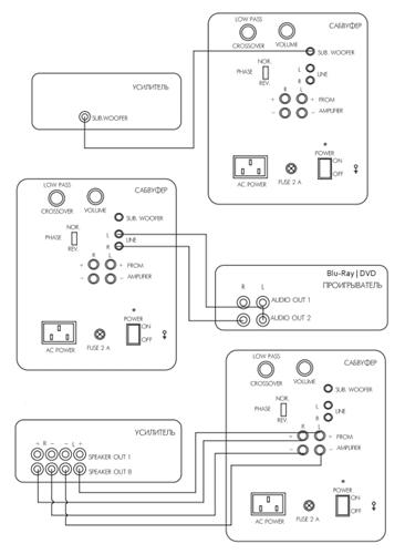 passive subwoofer wiring diagram  mk1 gti fuse box  dodyjm