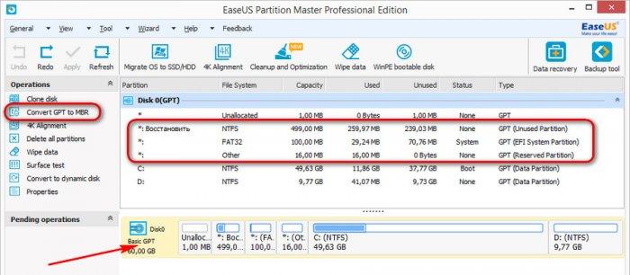 Менеджер дисков EaseUS Partition Master: как пользоваться программой