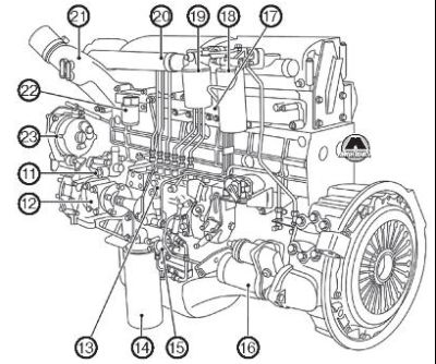 Daf 95 Xf Manual