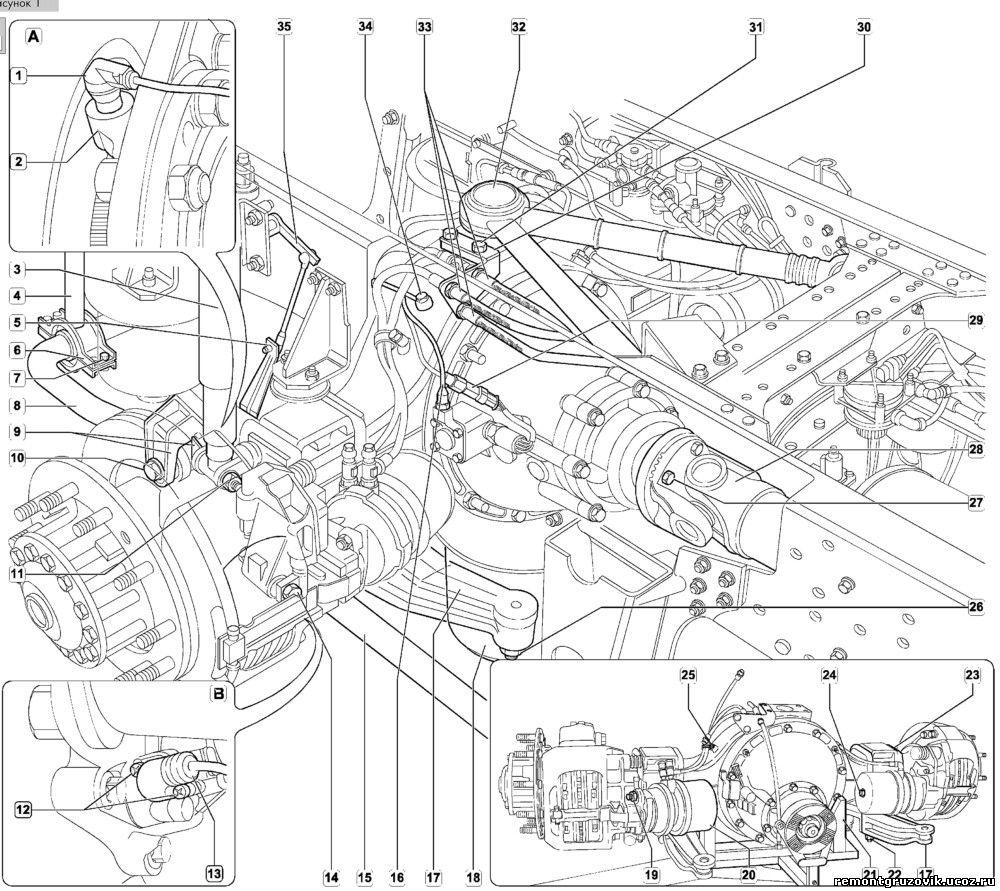 Iveco STRALIS Снятие и установка заднего моста