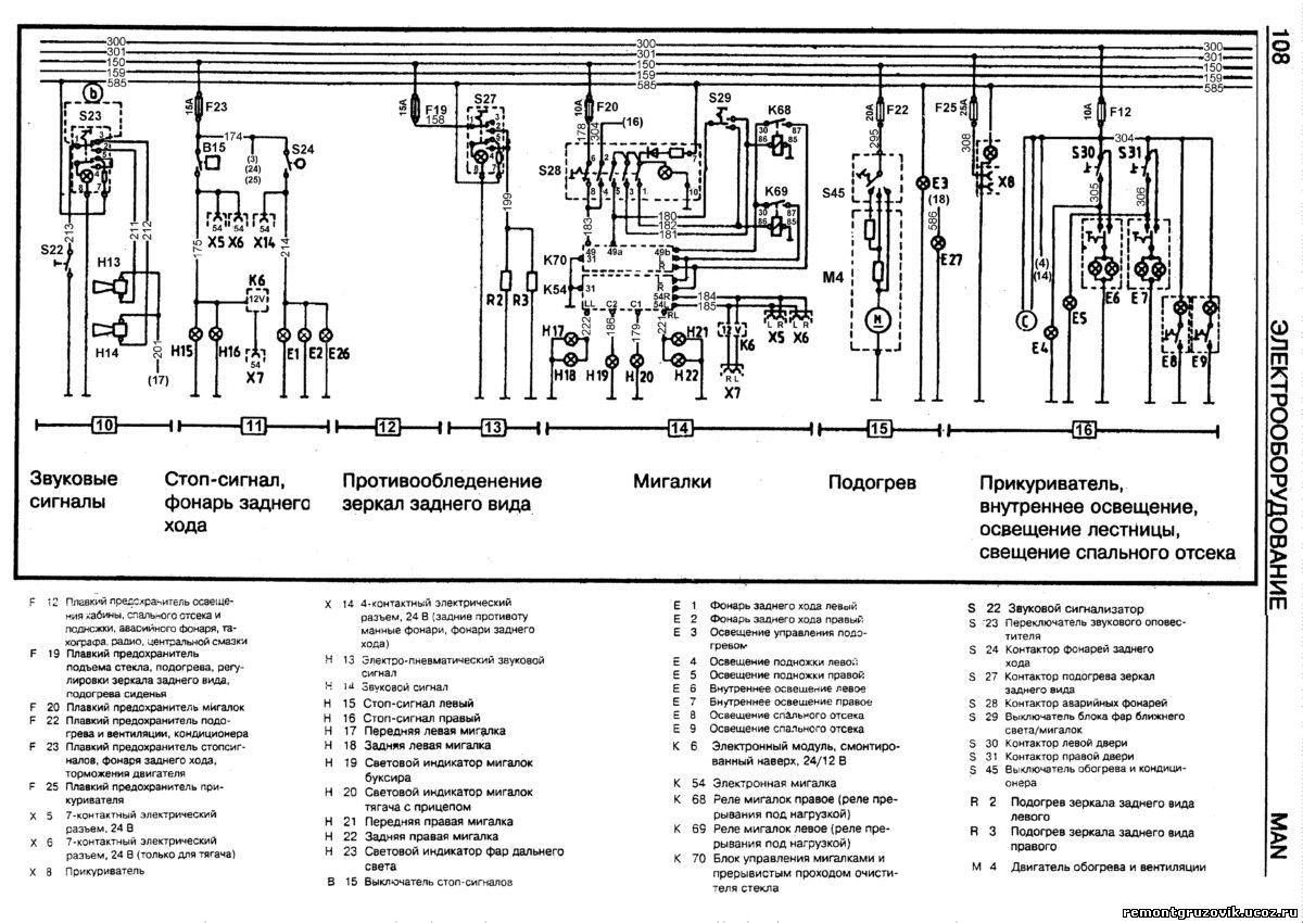 Mercedes Sprinter Wiring Diagram Pdf. Mercedes. Auto