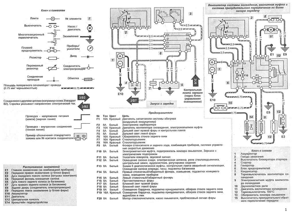 Мерседес Е-190 Описание По Эксплуатации Схемы Инструкция