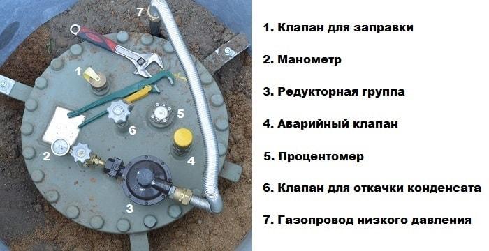 remont-gazgolderov