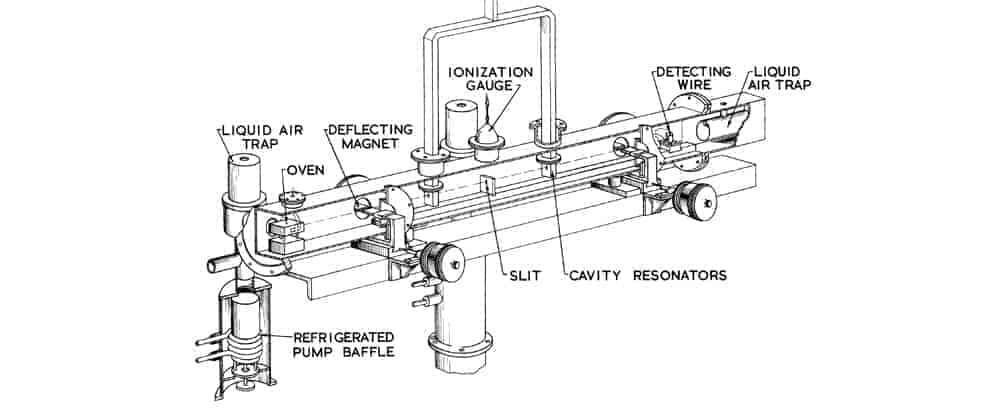 Схема на Цезиев атомeн часовник. Снимка - National Physical Laboratory