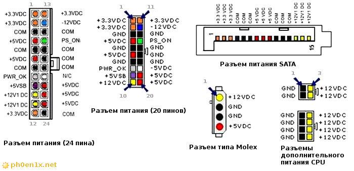 pc power connectors voltages and pinouts - Использование мультиметра при диагностике ПК
