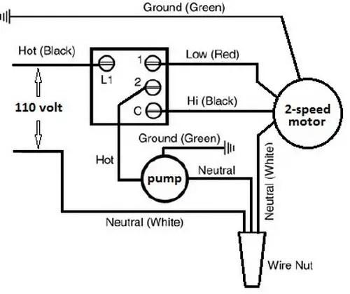 diagram perma cool wiring diagram full version hd quality