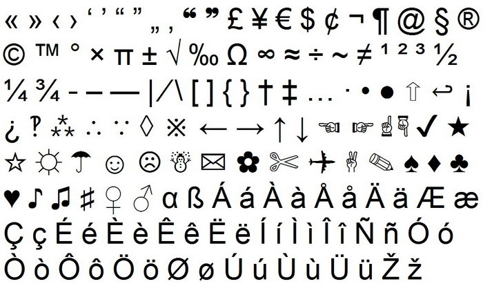 List Of Keyboard Shortcuts To Add Fancy Symbol Titles