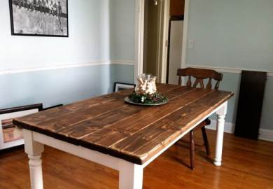 Rustic Dining Room Tables For Sale
