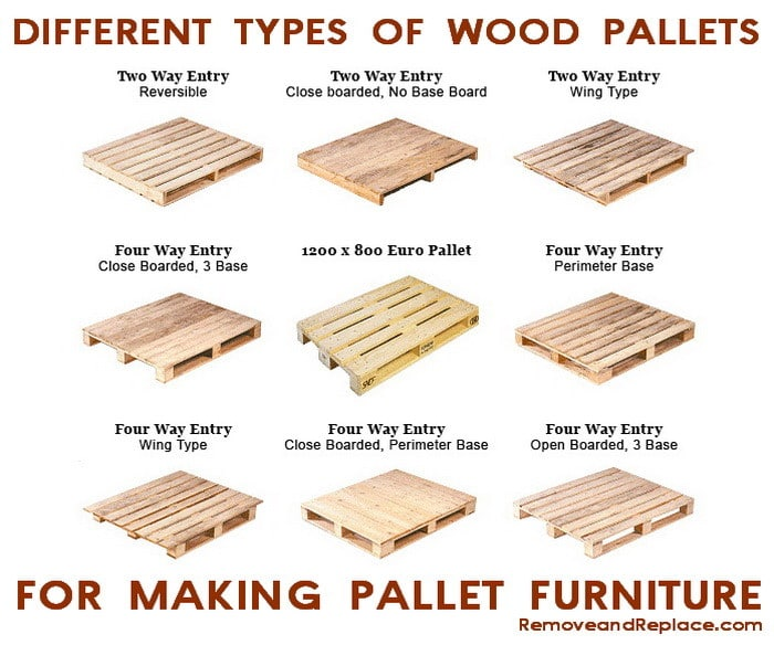 Image Result For Cl Ification Of Wood Joints