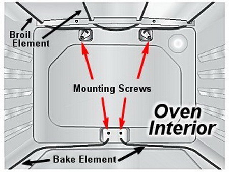 ge electric oven wiring diagram plant stem worksheet range makes clicking sound, power flickers, does not heat, troubleshooting, fault error ...