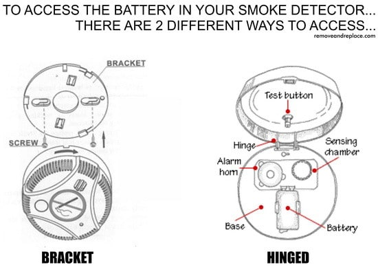 How to replace smoke detector