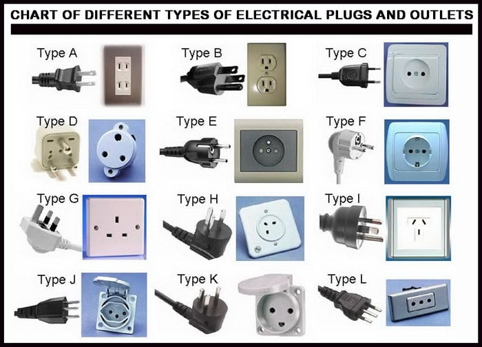 Daisy Chain Electrical Outlets