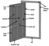 How To Fix A Door That Is Sagging Or Hitting The Door ...