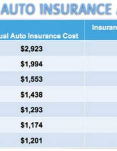 Brilliant car insurance rates for teenagers best cars also book of cheap auto guaranteed savings tips rh tinadh