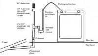 Floor Drain Washing Machine Schematic - Wiring Diagrams ...