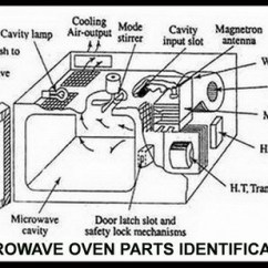 Whirlpool Microwave Door Switch Wiring Diagram 1994 Chevy S10 Headlight Oven Shuts Off After 2 Or 3 Seconds - How To Fix | Removeandreplace.com
