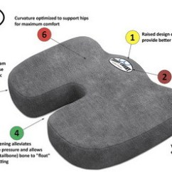 Posture Support Seat Cushion Eames Replica Chair Aldi Top 10 Best Orthopedic Cushions For Pain Travel And Home Tushy Cushy Memory Foam Comfortable Pillow Lower Back Or