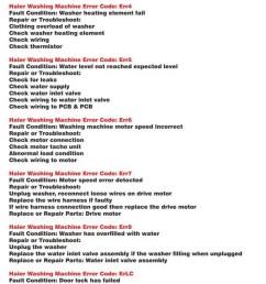 haier washer error codes list [ 725 x 2309 Pixel ]
