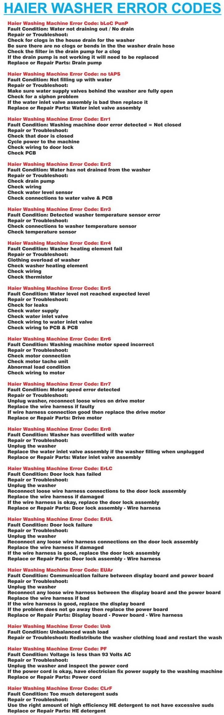 hight resolution of haier washer error codes list