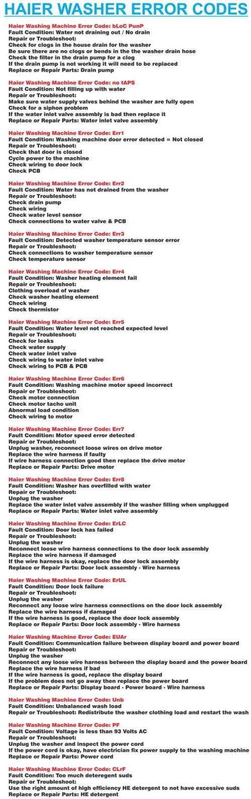 small resolution of haier washer error codes list