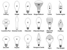 Light Bulb Shapes Types Sizes - Identification Guides and ...
