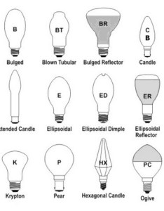 Light bulb shape chart also shapes types sizes identification guides and charts rh removeandreplace