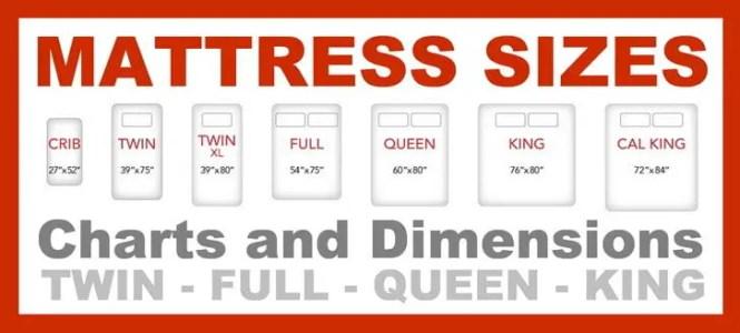 mattress sizes chart us