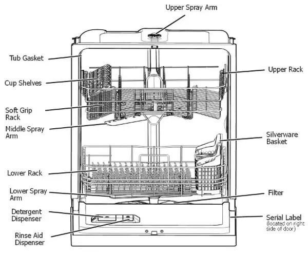 Frigidaire Gallery Dishwasher Manual Fghd2465nf1a