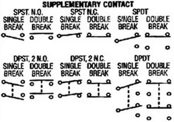 General Motors Wiring Diagram Symbols Automotive. General