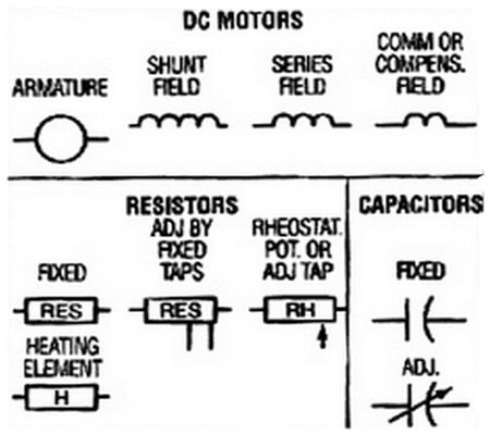 Common Wiring Symbols Common Plug Symbols Wiring Diagram