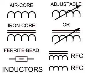 Circuit Diagram Inductor Symbol