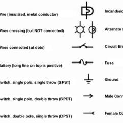 Wiring Diagram Automotive Symbols Fender Blacktop Stratocaster Electrical Schematic - Names And Identifications   Removeandreplace.com