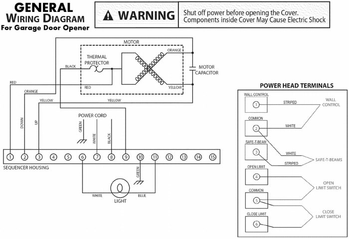 roll up door motor wiring diagram 2006 volkswagen jetta stereo metal schematics electric garage opener stopped working no power green light rh removeandreplace com components cables