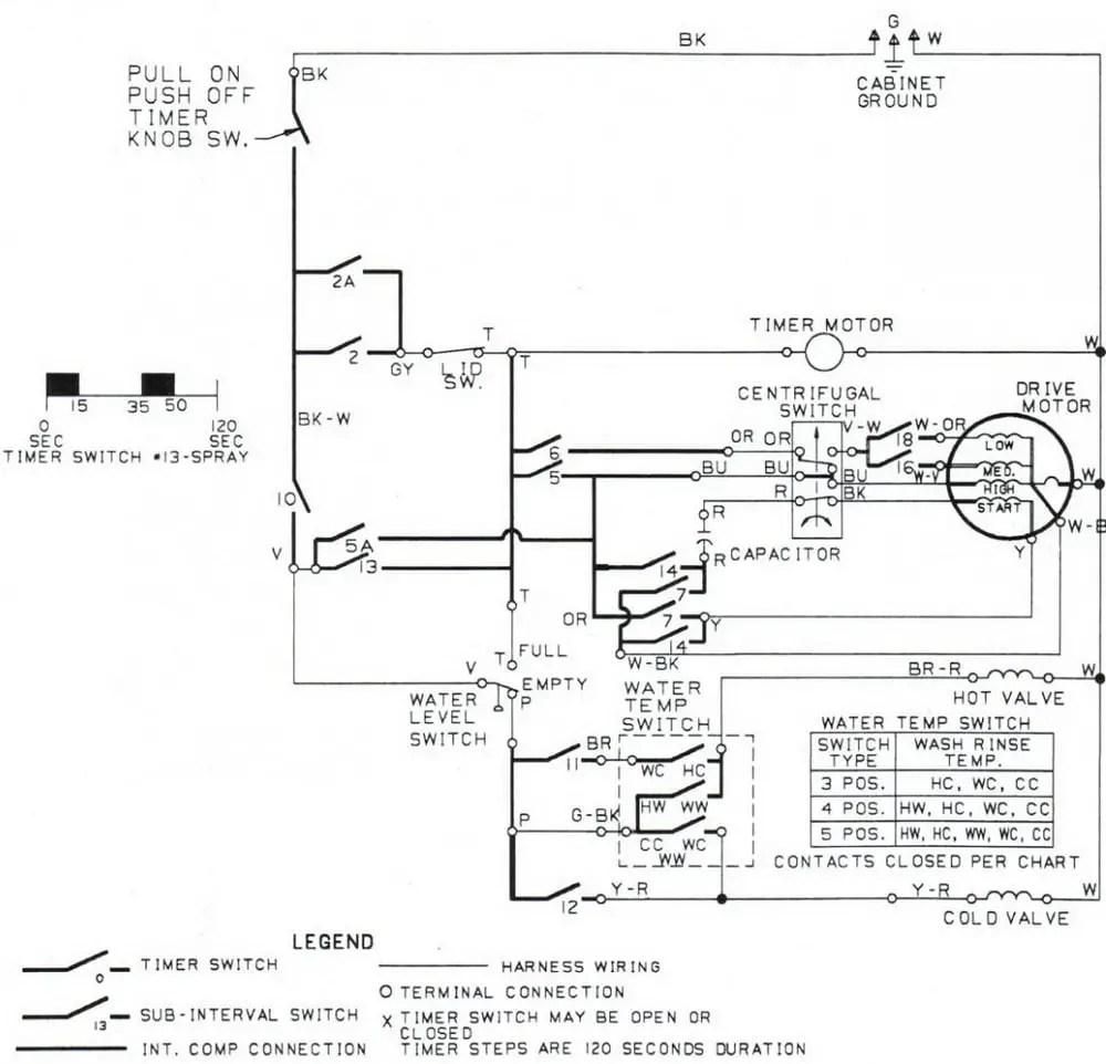 Marvelous Afrors Esc Wiring Diagram Wiring Diagram Wiring 101 Eattedownsetwise Assnl