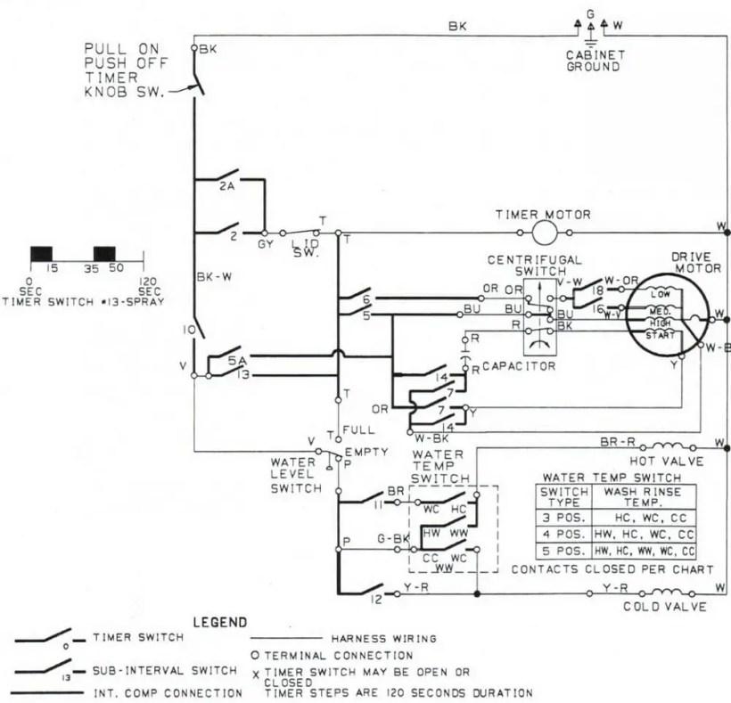 Samsung Washing Machine Parts Manual   Kayamotor.co on