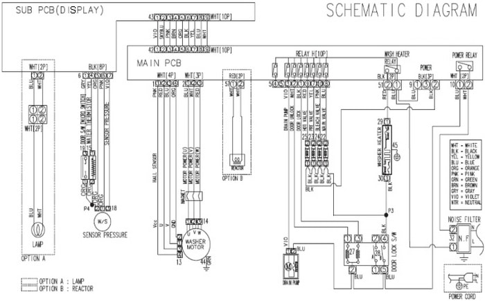 Samsung Washer SUB PCB Board Schematic?ssl\=1 samsung vrt washer wiring diagram samsung washer machine parts wiring diagram for samsung vrt washer at bayanpartner.co
