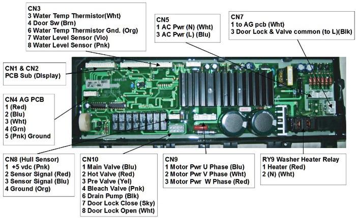 whirlpool cabrio dryer wiring diagram 1995 honda civic ac washer control board thermostat ...