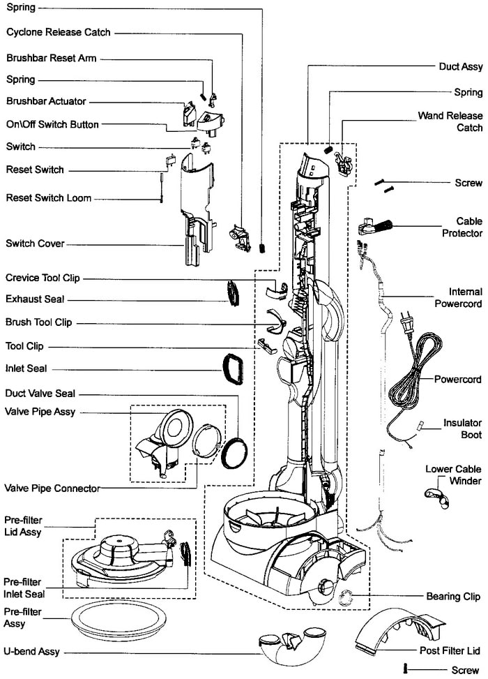 Dyson Vacuum Replacement Parts And Accessories