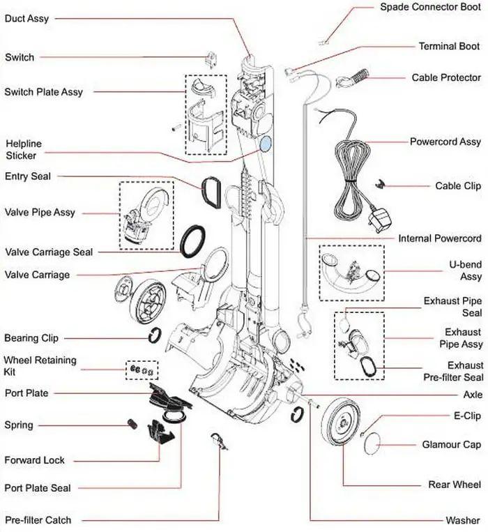 dyson dc24 duct assembly parts diagram