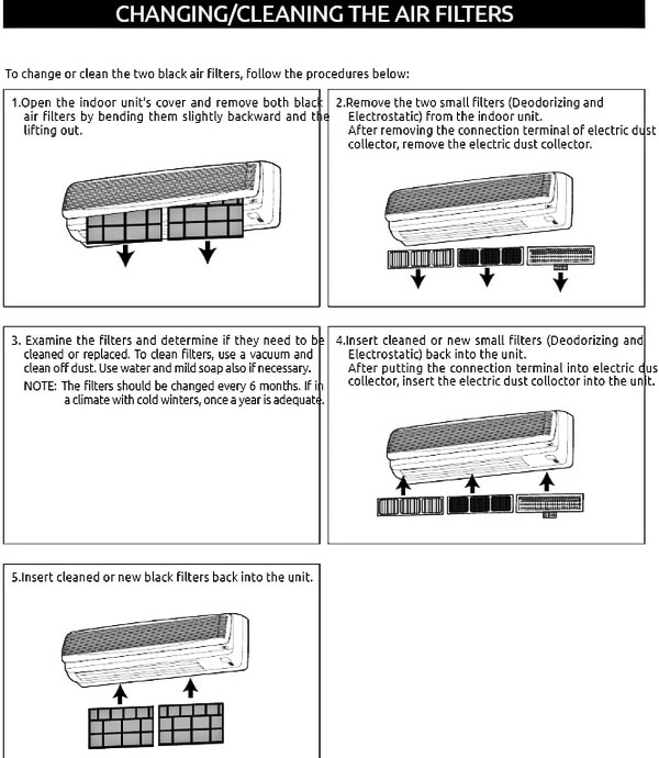 Air Conditioner Troubleshooting Guide: Daewoo Split Air Conditioner