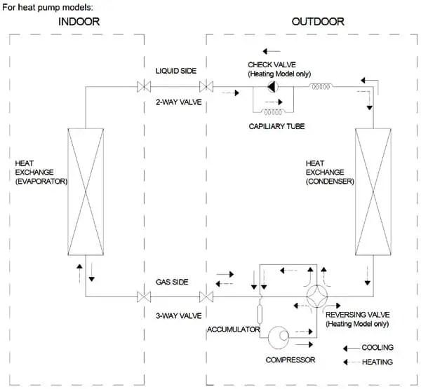pioneer deh p4900ib wiring diagram facial bones not labeled mini split : 33 images - diagrams | wiseph.co