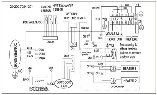 Mitsubishi Mini Split System Wiring Diagram – Periodic